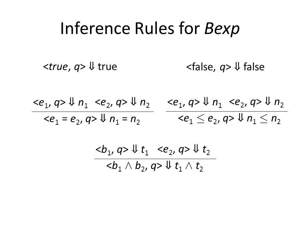 Inference Rules for Bexp true false n 1 = n 2 n 1 n 2 n 1 · n 2 n 1 n 2 t 1 Æ t 2 t 1 t 2