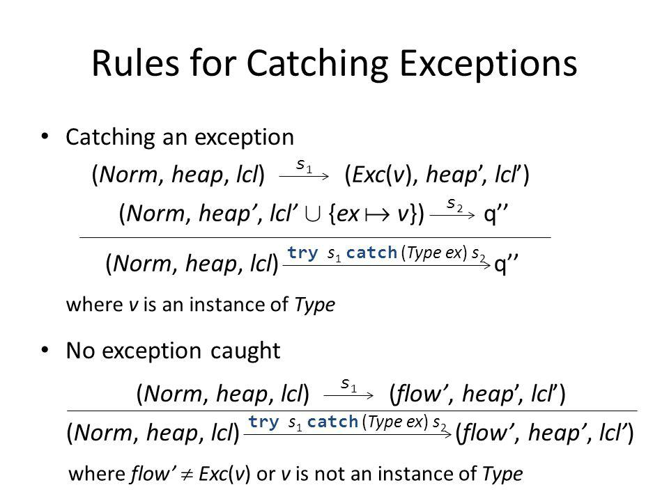 Rules for Catching Exceptions Catching an exception No exception caught (Norm, heap, lcl) (Exc(v), heap, lcl) s1 s1 (Norm, heap, lcl) q try s 1 catch
