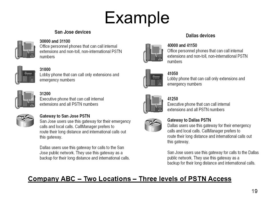 19 Example Company ABC – Two Locations – Three levels of PSTN Access