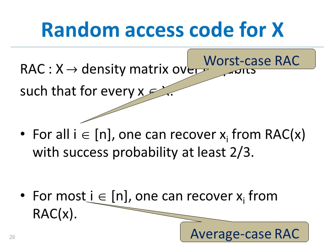 Random access code for X RAC : X density matrix over m qubits such that for every x X: For all i [n], one can recover x i from RAC(x) with success pro