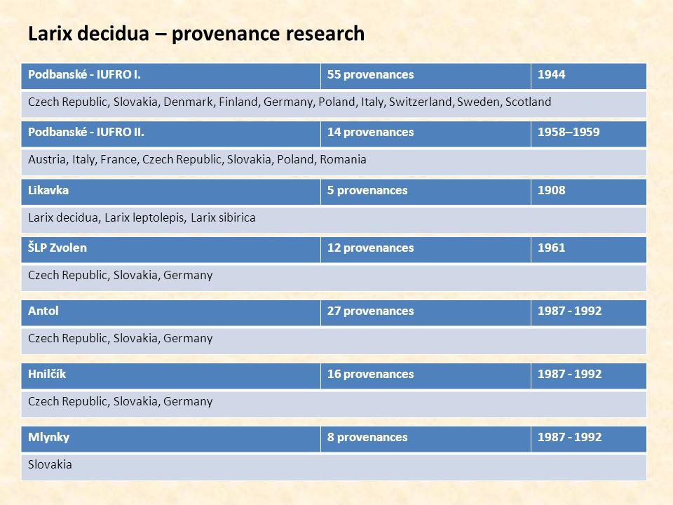 Larix decidua – provenance research Podbanské - IUFRO I.55 provenances1944 Czech Republic, Slovakia, Denmark, Finland, Germany, Poland, Italy, Switzerland, Sweden, Scotland Podbanské - IUFRO II.14 provenances1958–1959 Austria, Italy, France, Czech Republic, Slovakia, Poland, Romania Likavka5 provenances1908 Larix decidua, Larix leptolepis, Larix sibirica ŠLP Zvolen12 provenances1961 Czech Republic, Slovakia, Germany Antol27 provenances1987 - 1992 Czech Republic, Slovakia, Germany Hnilčík16 provenances1987 - 1992 Czech Republic, Slovakia, Germany Mlynky8 provenances1987 - 1992 Slovakia