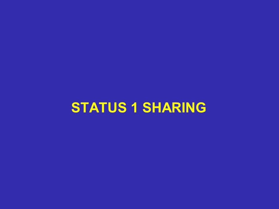 STATUS 1 SHARING