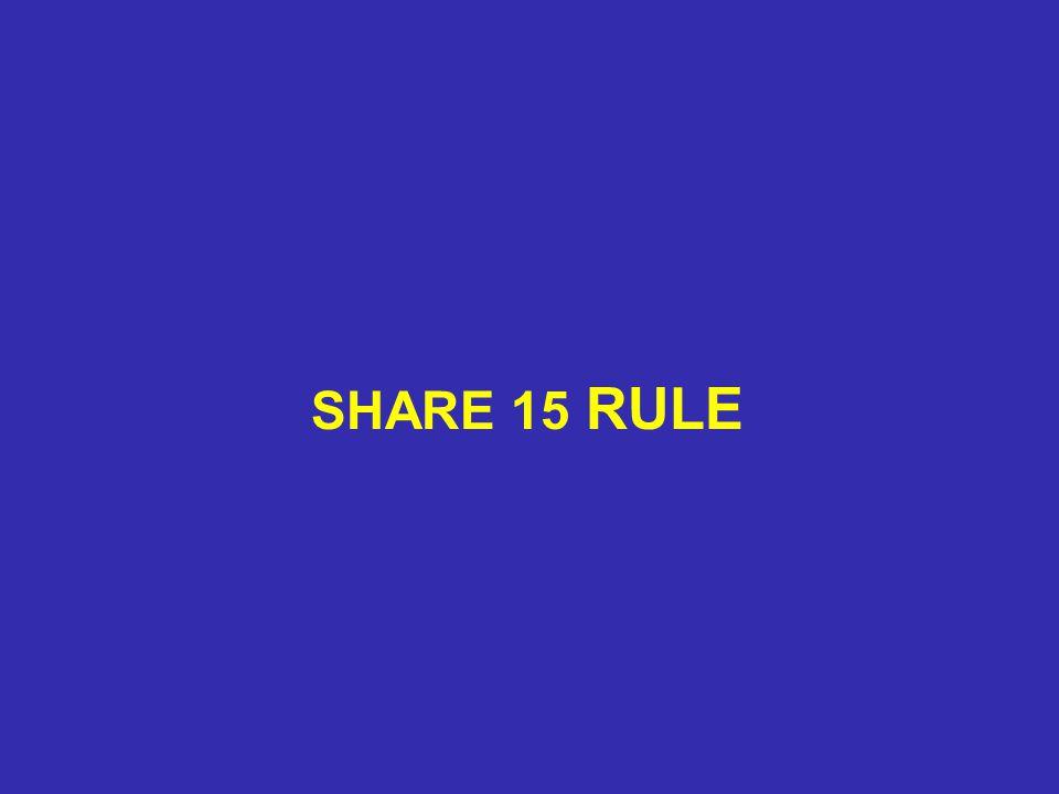 SHARE 15 RULE