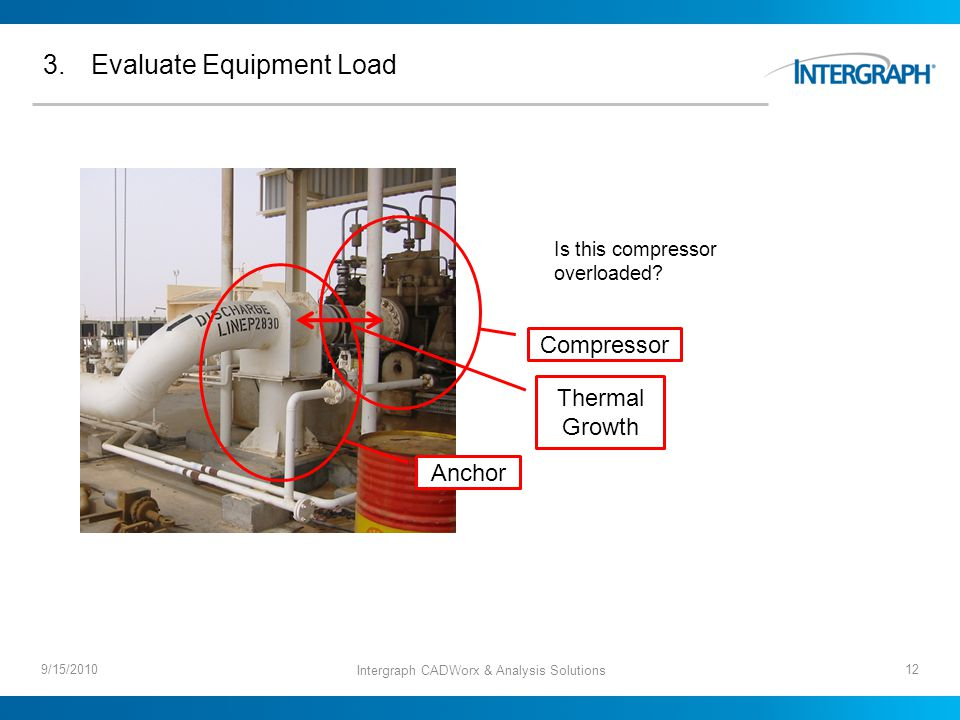 3.Evaluate Equipment Load Is this compressor overloaded.