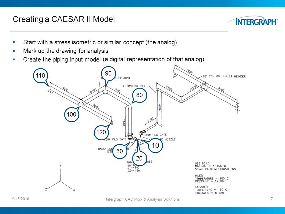 Creating a CAESAR II Model 9/15/20107 Intergraph CADWorx & Analysis Solutions (the analog) Start with a stress isometric or similar concept Mark up the drawing for analysis Create the piping input model (a digital representation of that analog) 10 20508090100110120