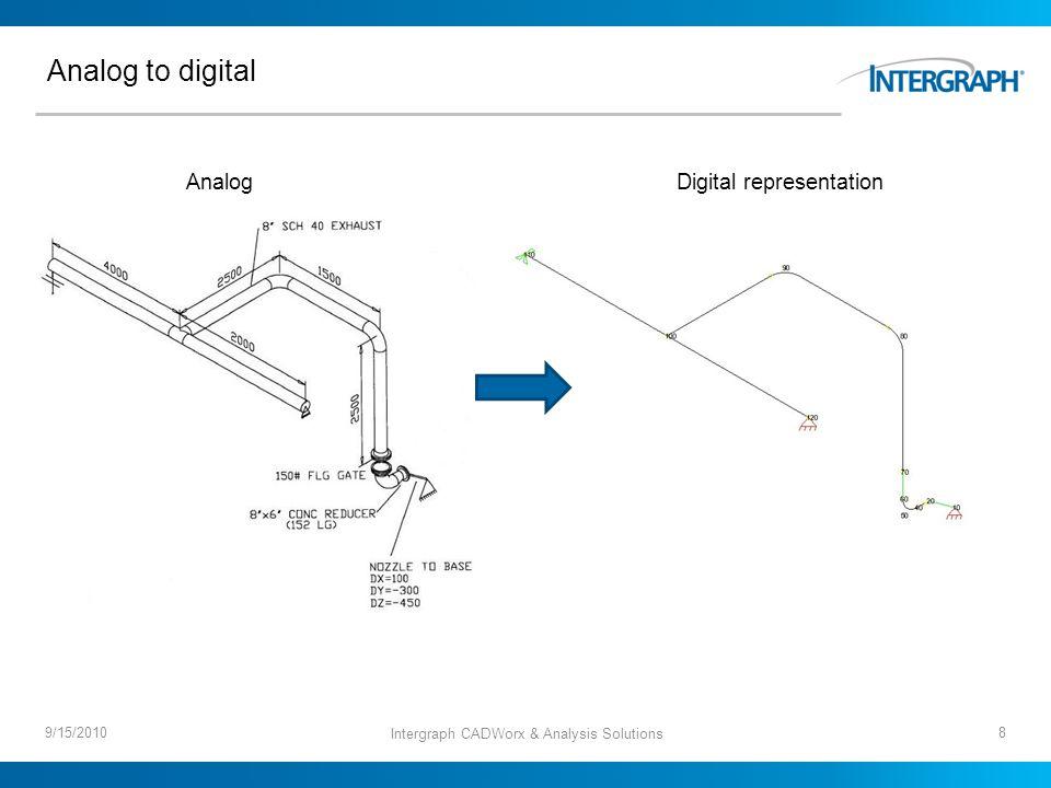 Analog to digital 9/15/2010 Intergraph CADWorx & Analysis Solutions 8 AnalogDigital representation