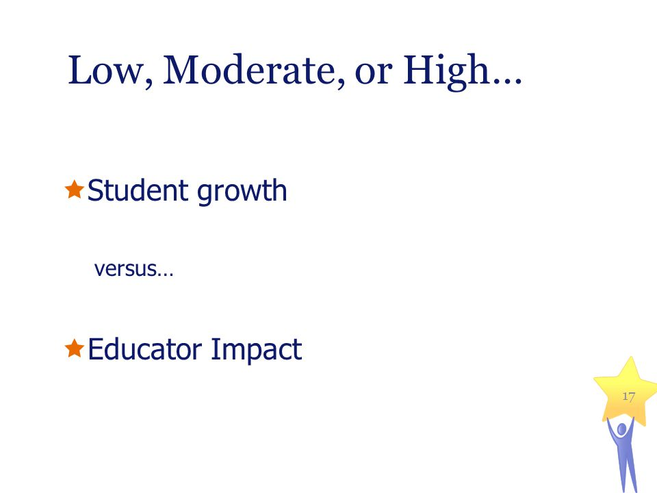 Low, Moderate, or High… Student growth versus… Educator Impact 17