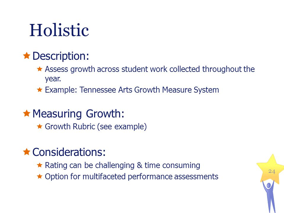 Holistic Description: Assess growth across student work collected throughout the year.