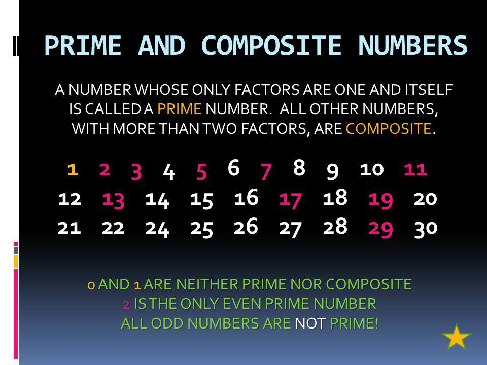 PRIME AND COMPOSITE NUMBERS A NUMBER WHOSE ONLY FACTORS ARE ONE AND ITSELF IS CALLED A PRIME NUMBER.