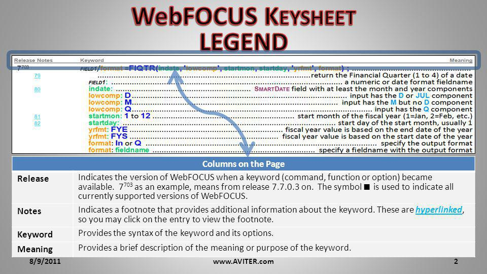 Columns on the Page Release Indicates the version of WebFOCUS when a keyword (command, function or option) became available.
