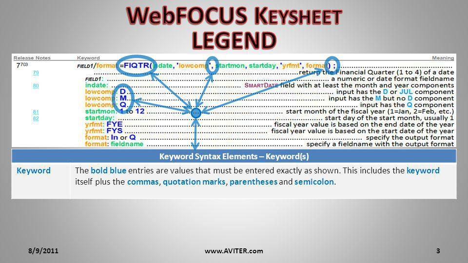 Keyword Syntax Elements – Keyword(s) KeywordThe bold blue entries are values that must be entered exactly as shown.