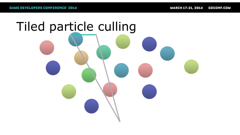 Tiled particle culling
