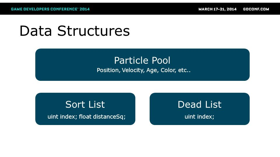 Particle Pool Position, Velocity, Age, Color, etc..