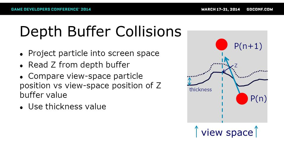 view space Depth Buffer Collisions Project particle into screen space Read Z from depth buffer Compare view-space particle position vs view-space posi