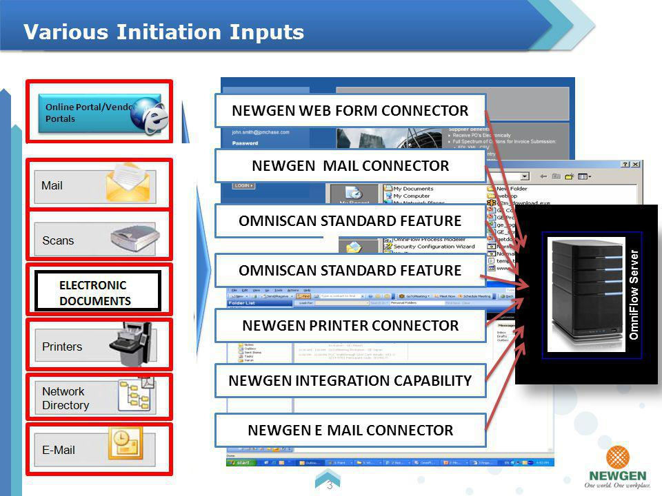 Various Initiation Inputs 3 Online Portal/Vendor Portals Vendor Portal NEWGEN WEB FORM CONNECTOR NEWGEN MAIL CONNECTOR OMNISCAN STANDARD FEATURE NEWGEN PRINTER CONNECTOR NEWGEN INTEGRATION CAPABILITY NEWGEN E MAIL CONNECTOR OmniFlow Server OMNISCAN STANDARD FEATURE