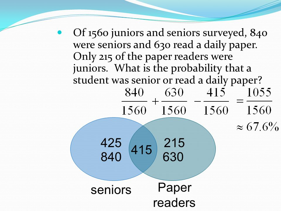 Of 1560 juniors and seniors surveyed, 840 were seniors and 630 read a daily paper. Only 215 of the paper readers were juniors. What is the probability