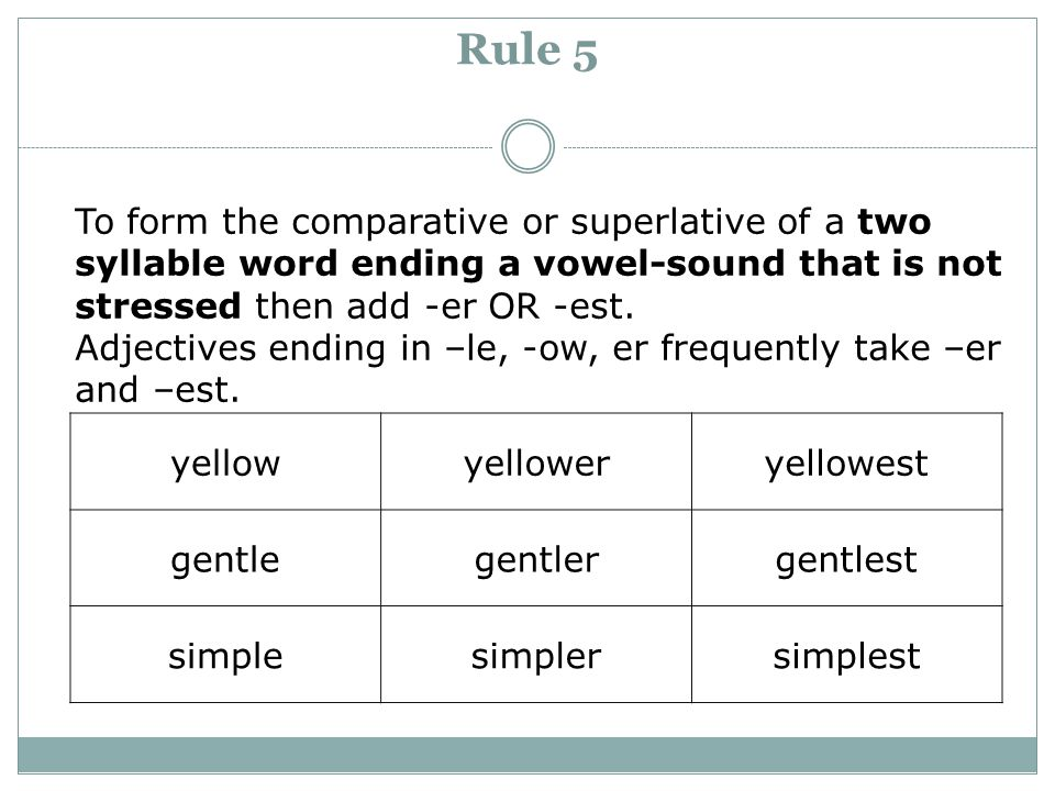 Rule 5 yellowyelloweryellowest gentlegentlergentlest simplesimplersimplest To form the comparative or superlative of a two syllable word ending a vowel-sound that is not stressed then add -er OR -est.