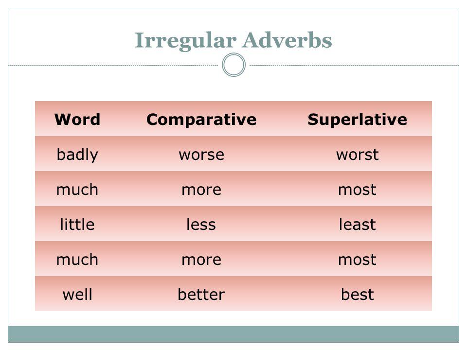 Irregular Adverbs WordComparativeSuperlative badlyworseworst muchmoremost littlelessleast muchmoremost wellbetterbest