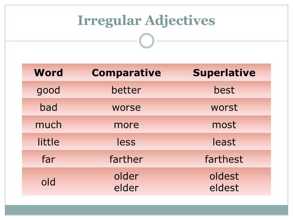 Irregular Adjectives WordComparativeSuperlative goodbetterbest badworseworst muchmoremost littlelessleast farfartherfarthest old older elder oldest el