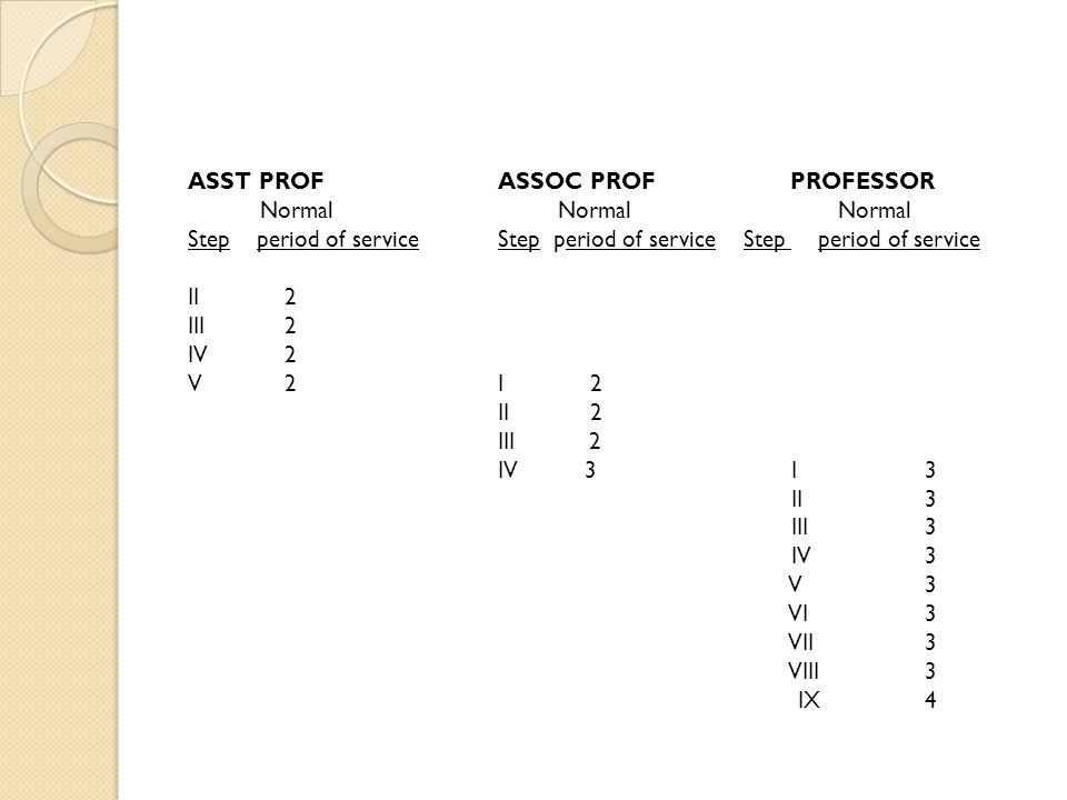 ASST PROF ASSOC PROF PROFESSOR Normal Normal Normal Step period of serviceStep period of service Step period of service II2 III2 IV2 V2 I 2 II 2 III 2