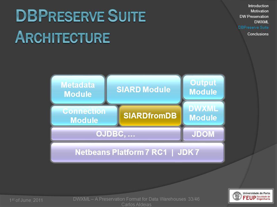 DWXML – A Preservation Format for Data Warehouses 33/46 Carlos Aldeias 1 st of June, 2011 Netbeans Platform 7 RC1 | JDK 7 Metadata Module SIARD Module DWXML Module Connection Module SIARDfromDB JDOM OJDBC, … Output Module Introduction Motivation DW Preservation DWXML DBPreserve Suite Conclusions