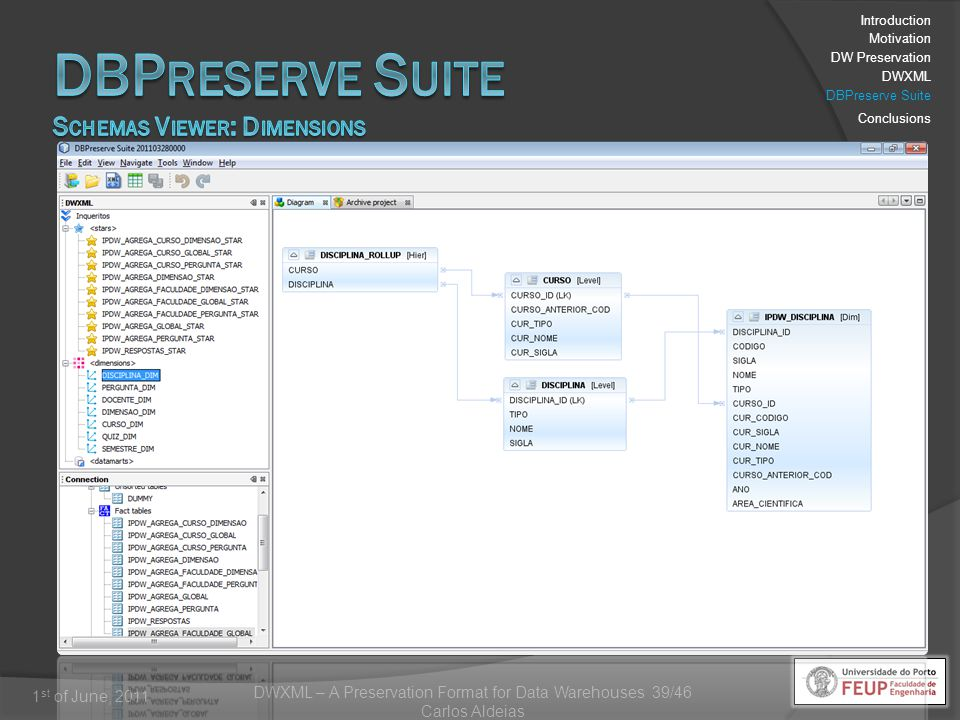 DWXML – A Preservation Format for Data Warehouses 39/46 Carlos Aldeias 1 st of June, 2011 Introduction Motivation DW Preservation DWXML DBPreserve Suite Conclusions