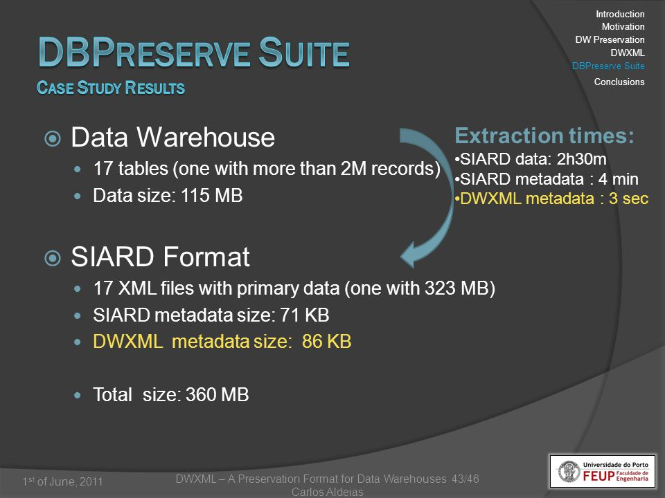DWXML – A Preservation Format for Data Warehouses 43/46 Carlos Aldeias 1 st of June, 2011 Data Warehouse 17 tables (one with more than 2M records) Data size: 115 MB SIARD Format 17 XML files with primary data (one with 323 MB) SIARD metadata size: 71 KB DWXML metadata size: 86 KB Total size: 360 MB Extraction times: SIARD data: 2h30m SIARD metadata : 4 min DWXML metadata : 3 sec Introduction Motivation DW Preservation DWXML DBPreserve Suite Conclusions