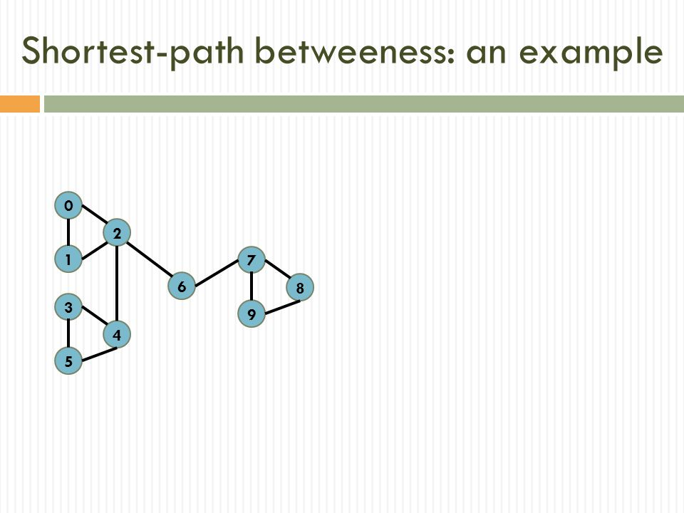 Shortest-path betweeness: an example 0 1 2 3 5 4 6 7 9 8