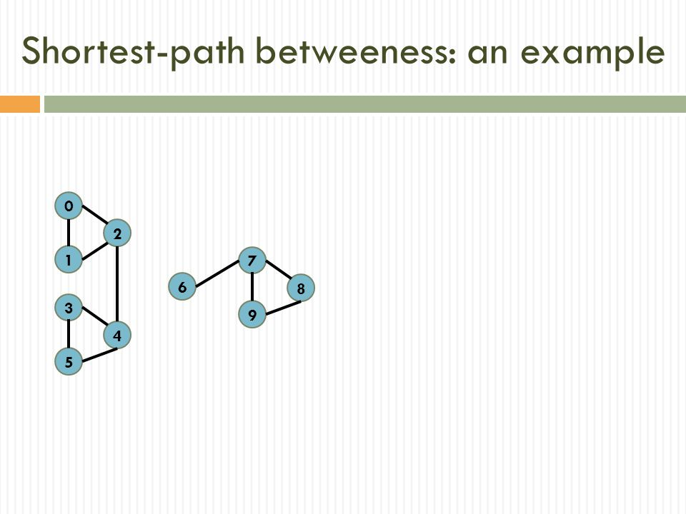 Shortest-path betweeness: an example