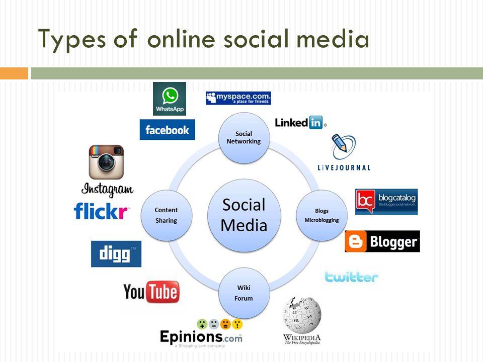 Types of online social media