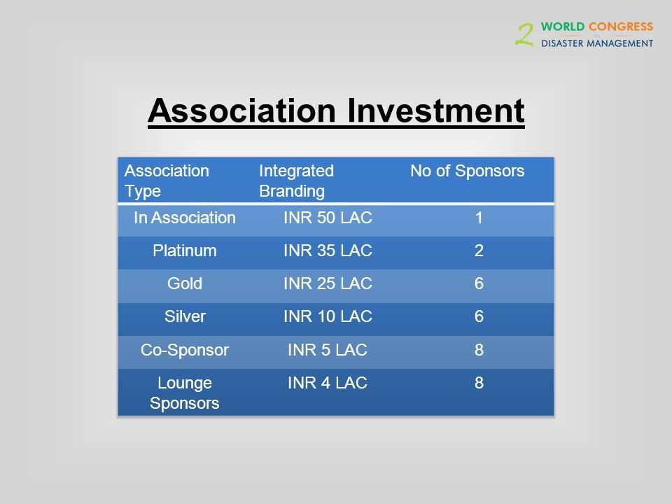 Association Investment