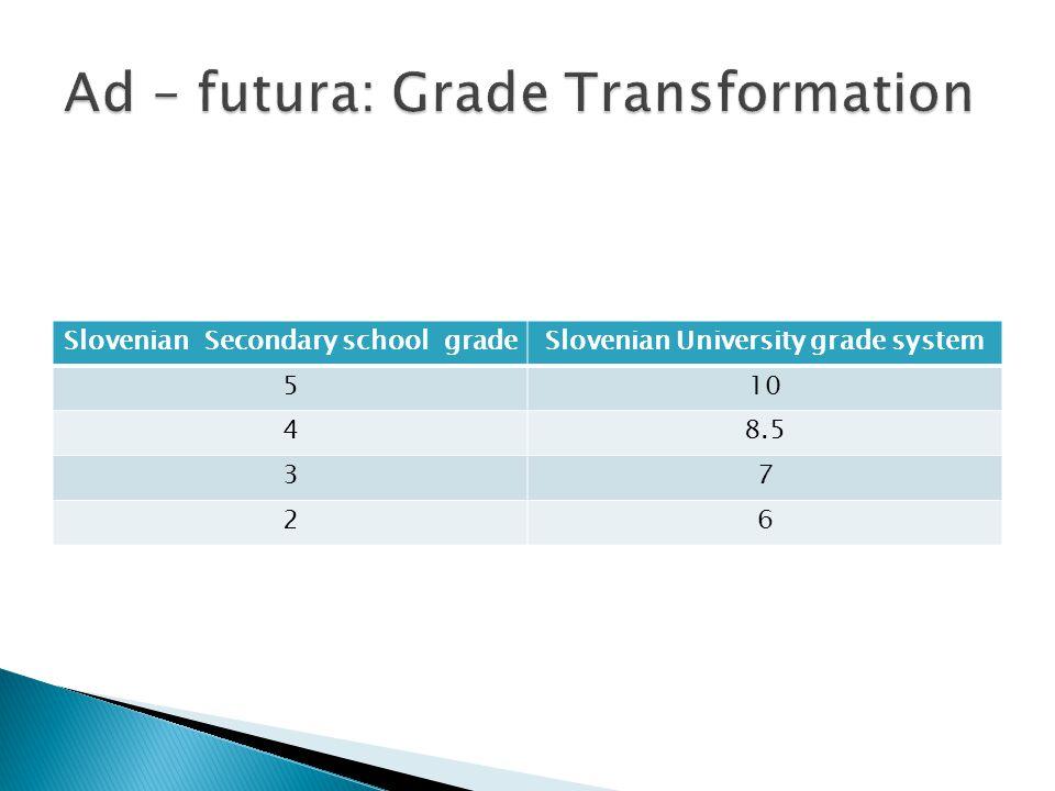 Slovenian Secondary school gradeSlovenian University grade system 510 48.5 37 26
