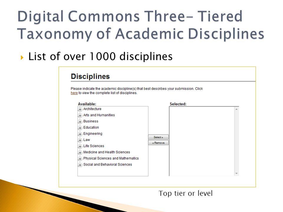 Top tier or level List of over 1000 disciplines