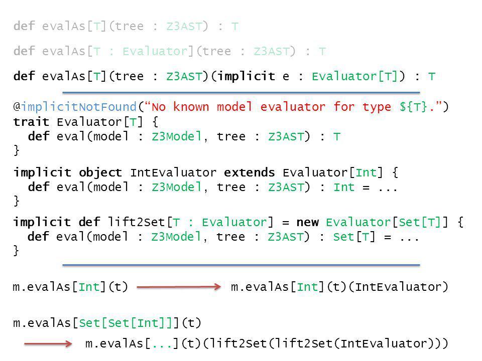 def evalAs[T](tree : Z3AST) : T trait Evaluator[T] { def eval(model : Z3Model, tree : Z3AST) : T } implicit object IntEvaluator extends Evaluator[Int]