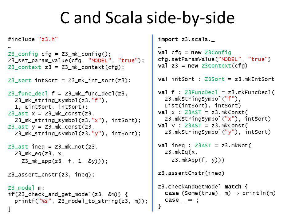 def choose[A,B](p: (Val[A],Val[B]) Tree[BoolSort]) : (A,B) def find[A,B](p: (Val[A],Val[B]) Tree[BoolSort]) : Option[(A,B)] def findAll[A,B](p: (Val[A],Val[B]) Tree[BoolSort]) : Iterator[(A,B)]