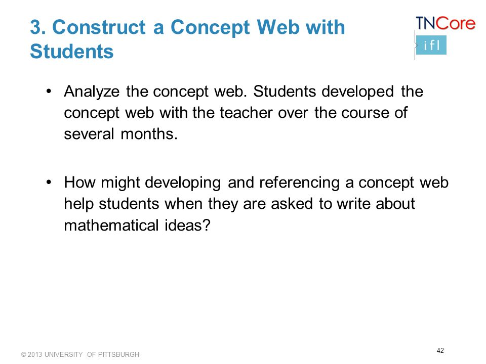 © 2013 UNIVERSITY OF PITTSBURGH 3. Construct a Concept Web with Students Analyze the concept web.
