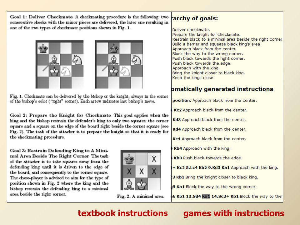IF... THEN...... ABML hierarchical goal-based rules textbook instructionsgames with instructions