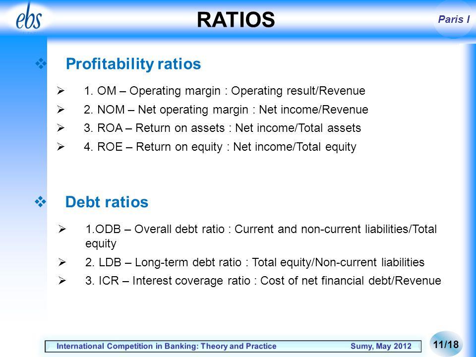 Paris I RATIOS 11/18 1. OM – Operating margin : Operating result/Revenue 2.