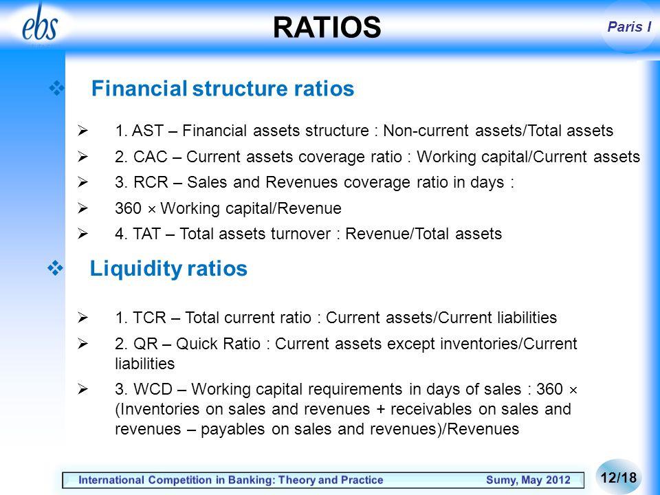 Paris I RATIOS 12/18 1. AST – Financial assets structure : Non-current assets/Total assets 2.