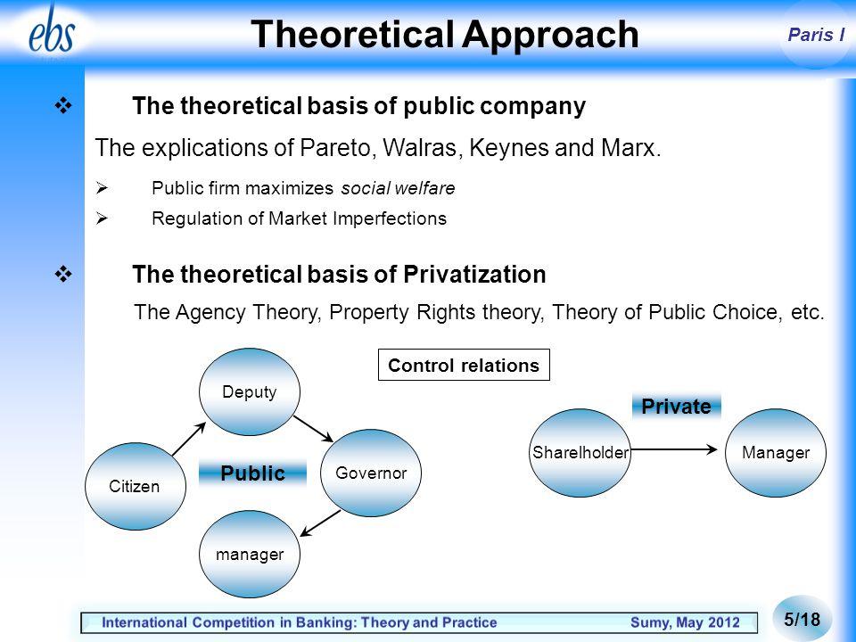 Paris I Theoretical Approach The explications of Pareto, Walras, Keynes and Marx.