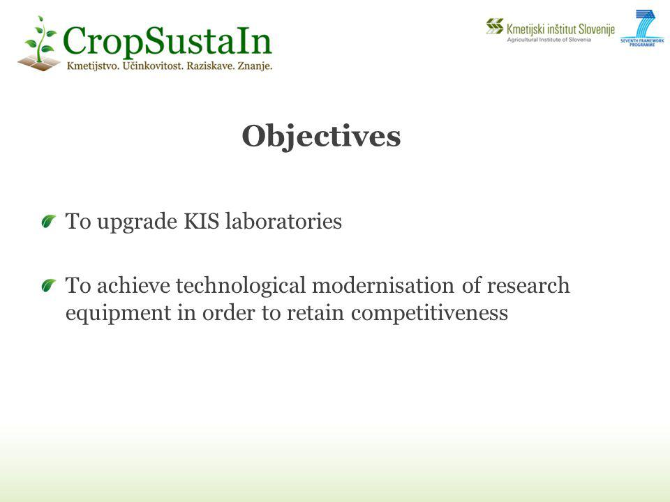 To upgrade KIS laboratories To achieve technological modernisation of research equipment in order to retain competitiveness Objectives