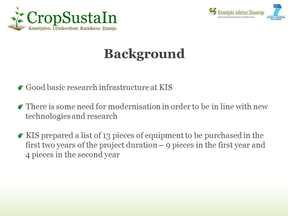 Background Good basic research infrastructure at KIS There is some need for modernisation in order to be in line with new technologies and research KI