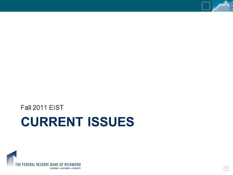 Confidential Information CURRENT ISSUES Fall 2011 EIST 11
