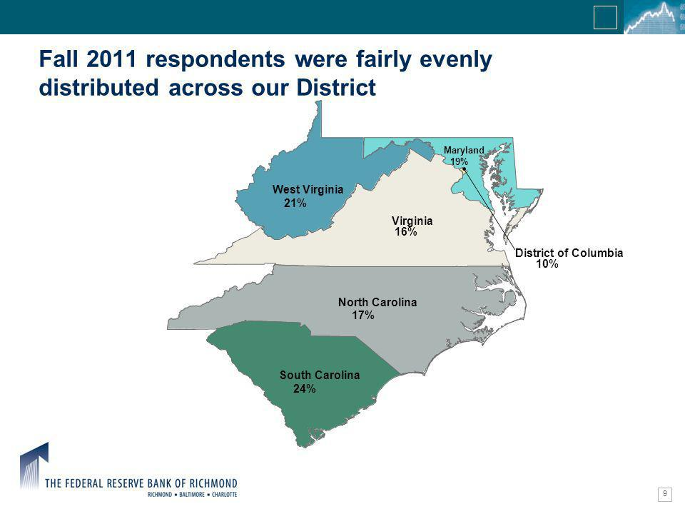 Confidential Information Fall 2011 respondents were fairly evenly distributed across our District 9 West Virginia Virginia North Carolina South Carolina Maryland District of Columbia 16% 19% 21% 24% 17% 10%