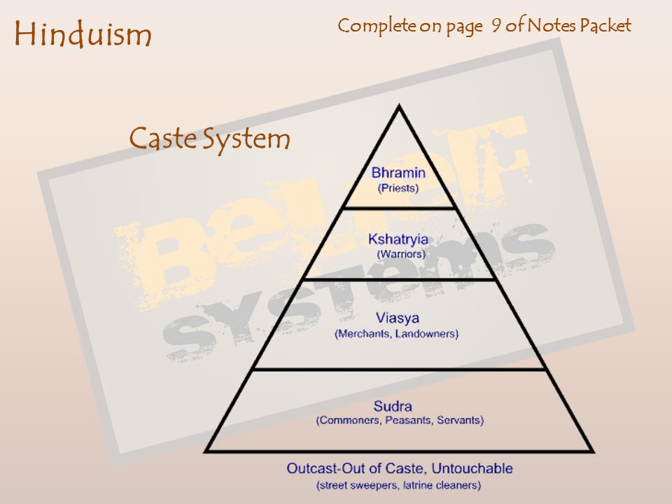 Caste System Hinduism T he Caste System is a rigid class structure based on Hinduism which is found in India. It is believed that if one leads a good
