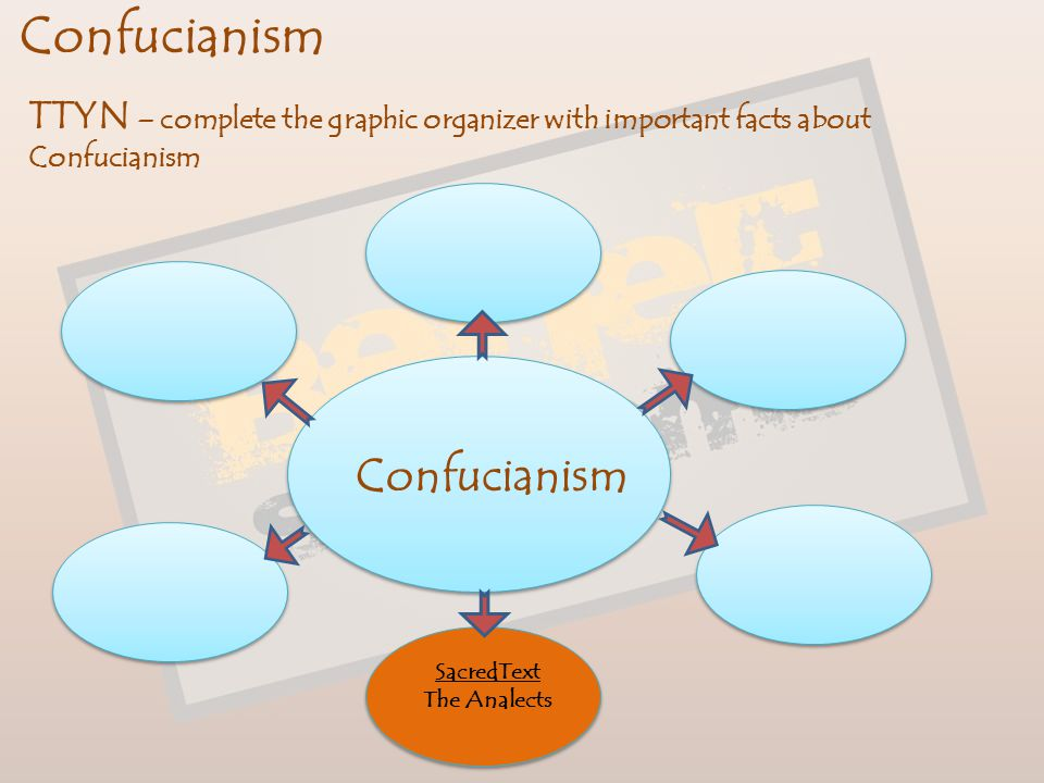 Confucianism Confucianism teaches that there is a natural social order to society which can best be explained through the Five Relationships 1.Ruler to ruled.