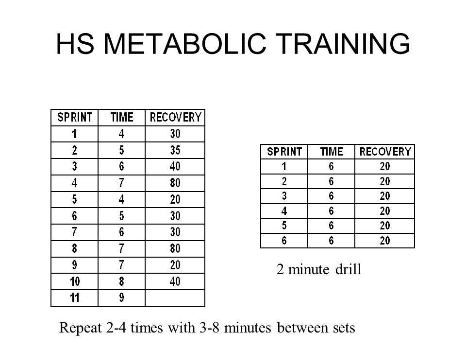 HS METABOLIC TRAINING Repeat 2-4 times with 3-8 minutes between sets 2 minute drill
