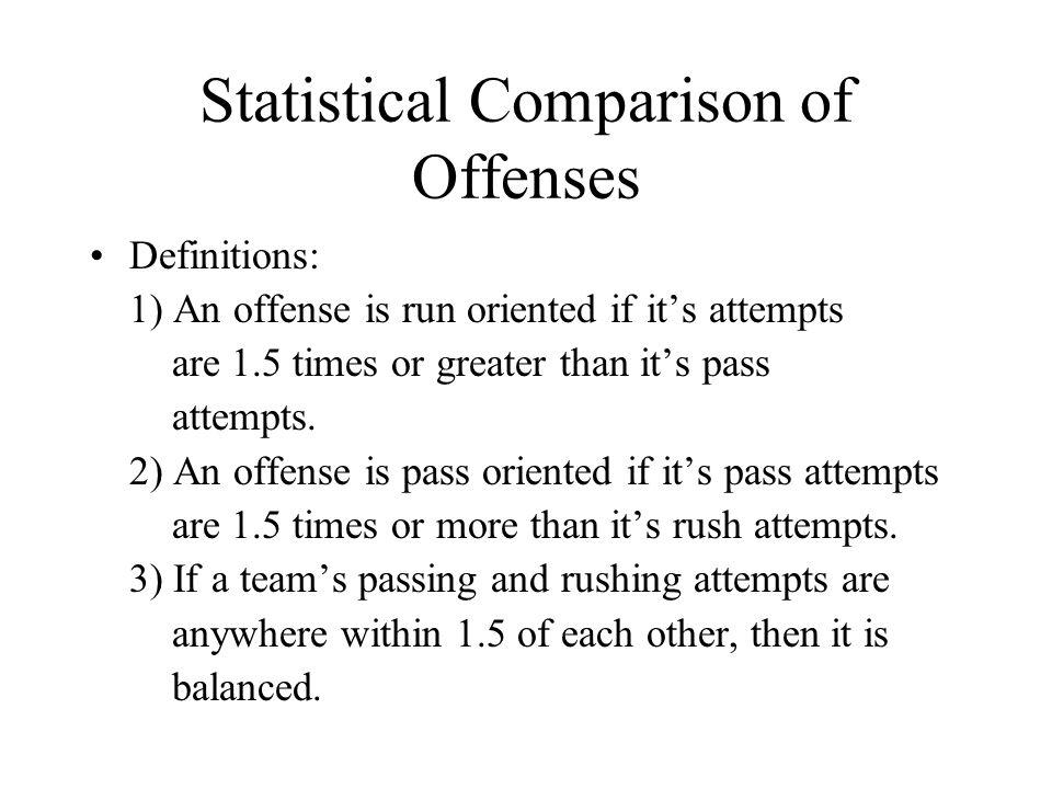 Statistical Comparison of Offenses Definitions: 1) An offense is run oriented if its attempts are 1.5 times or greater than its pass attempts.