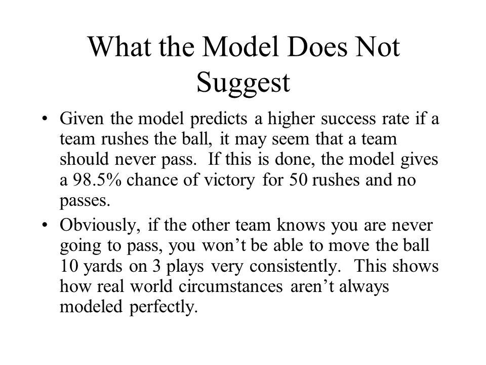 What the Model Does Not Suggest Given the model predicts a higher success rate if a team rushes the ball, it may seem that a team should never pass.