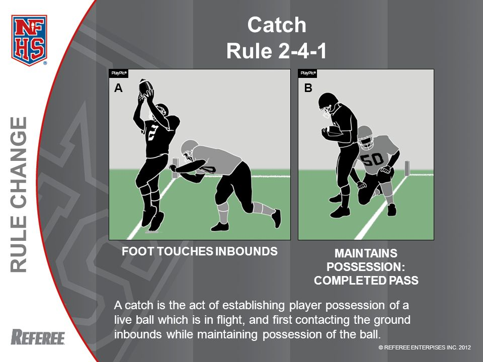 © REFEREE ENTERPISES INC. 2012 RULE CHANGE Catch Rule 2-4-1 A catch is the act of establishing player possession of a live ball which is in flight, an